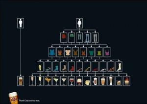 Hombre, Mujer y cerveza